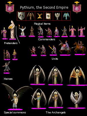 MA Pythium, Second Empire - Dominions 4 Mods